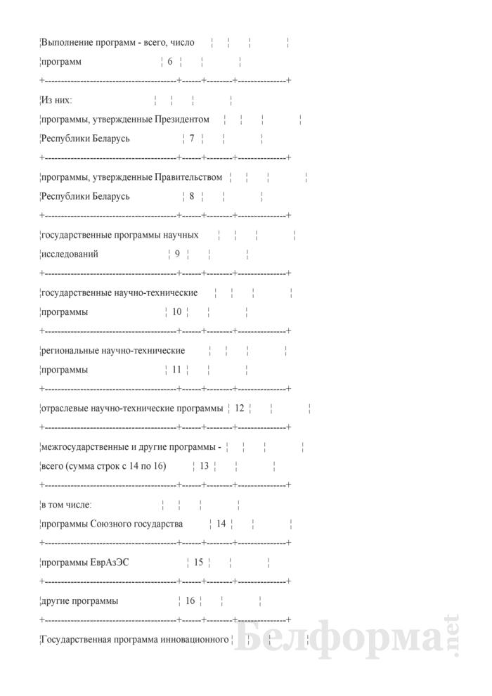Показатели научной, научно-технической и инновационной деятельности и иные критерии оценки работы для выдвижения кандидатур из числа организаций, осуществляющих научные исследования и разработки, для занесения на Республиканскую доску Почета. Страница 2