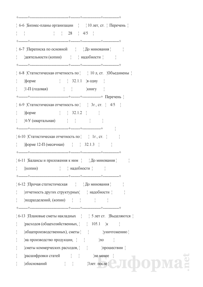 Номенклатура дел планово-экономического отдела. Страница 2