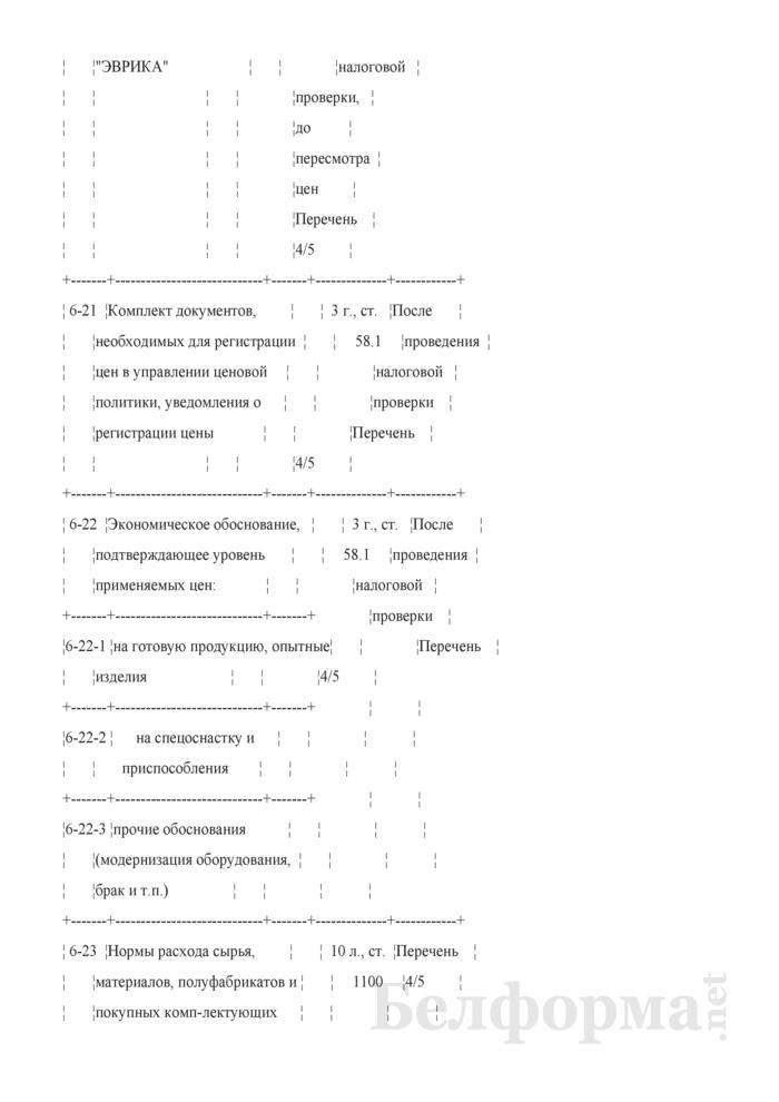 Номенклатура дел планово-экономического отдела. Страница 4