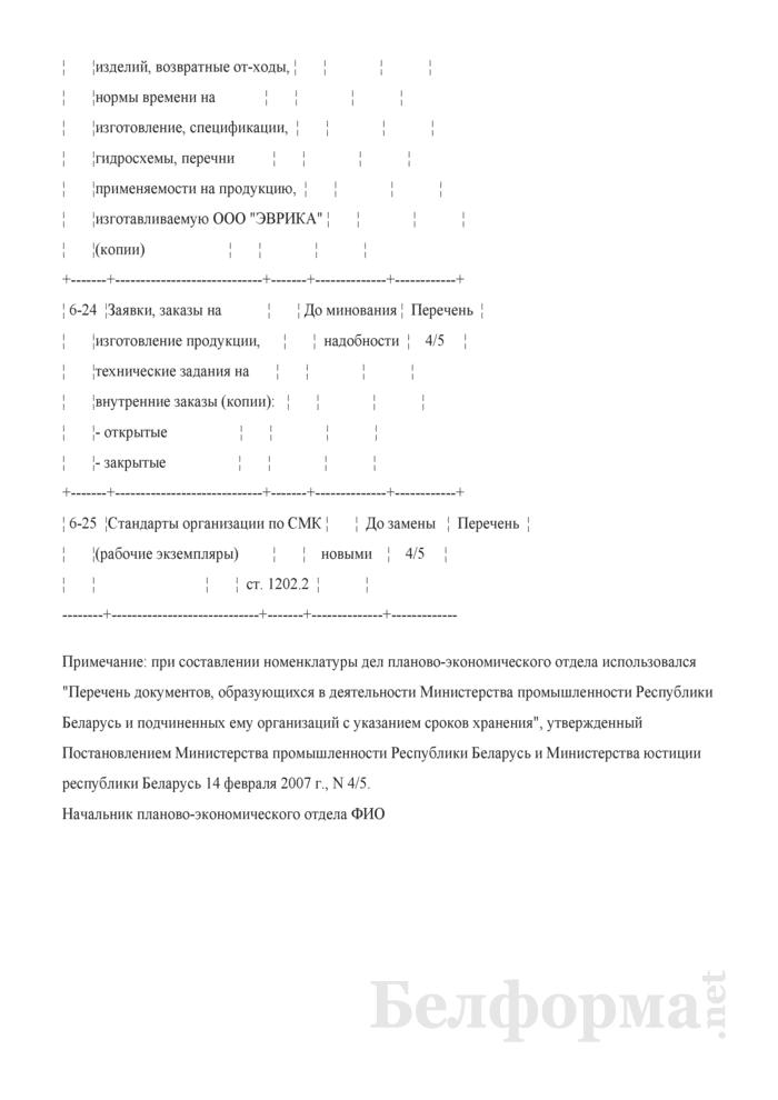 Номенклатура дел планово-экономического отдела. Страница 5