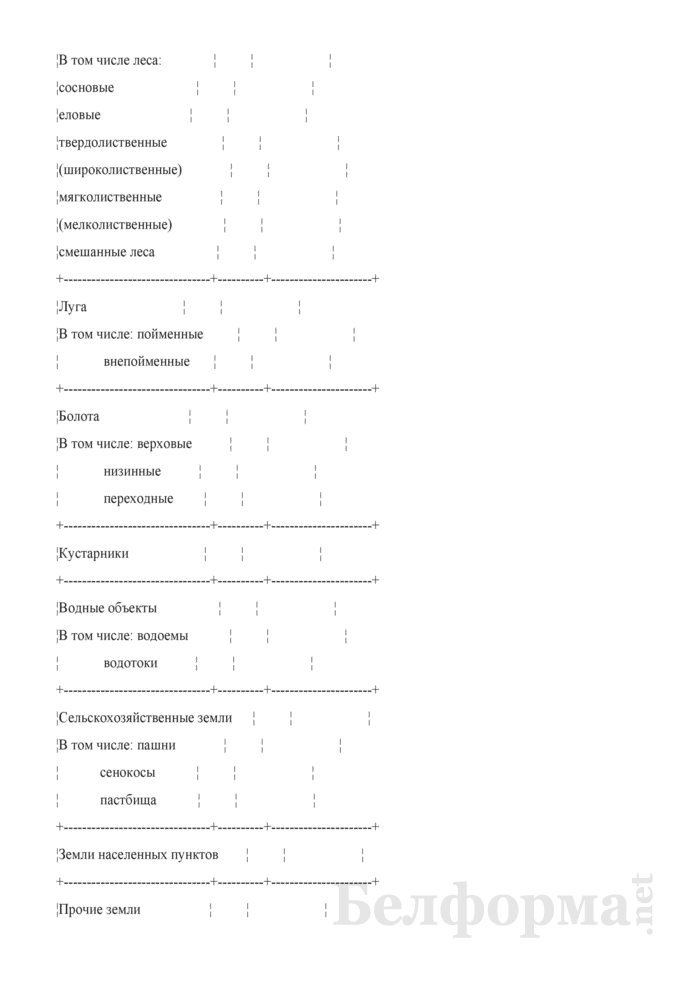 Паспорт пункта наблюдений мониторинга животного мира по направлению наблюдение за дикими животными, включенными в Красную книгу Республики Беларусь, и средой их обитания (наземные дикие животные). Страница 2
