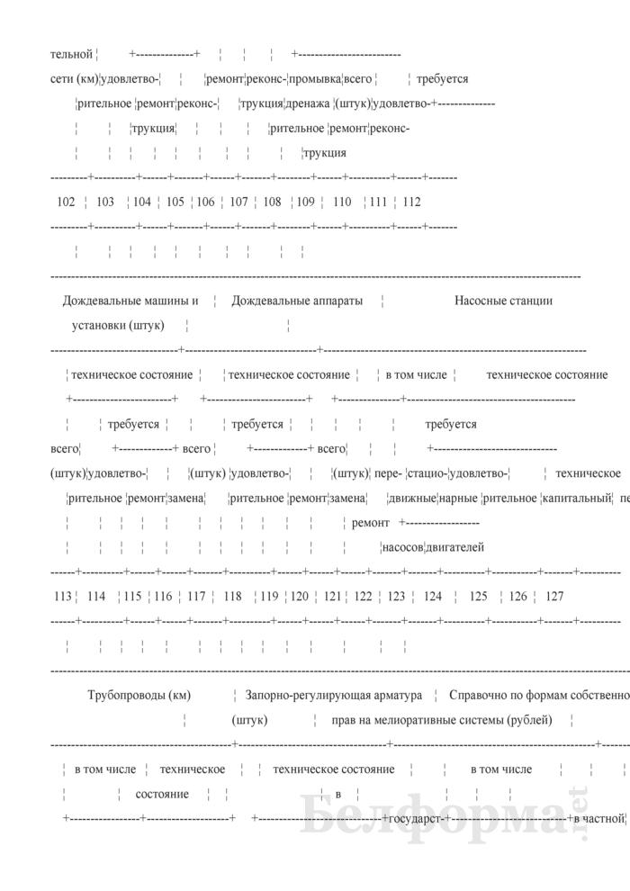Реестр внутрихозяйственных оросительных, осушительно-оросительных систем. Страница 5