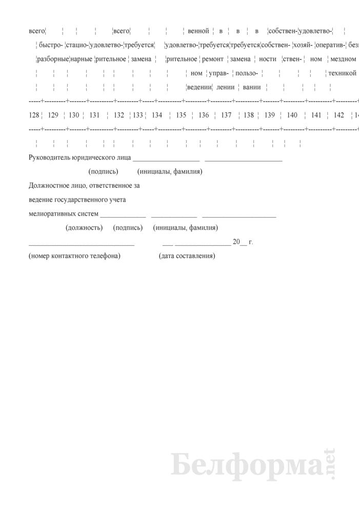 Реестр внутрихозяйственных оросительных, осушительно-оросительных систем. Страница 6