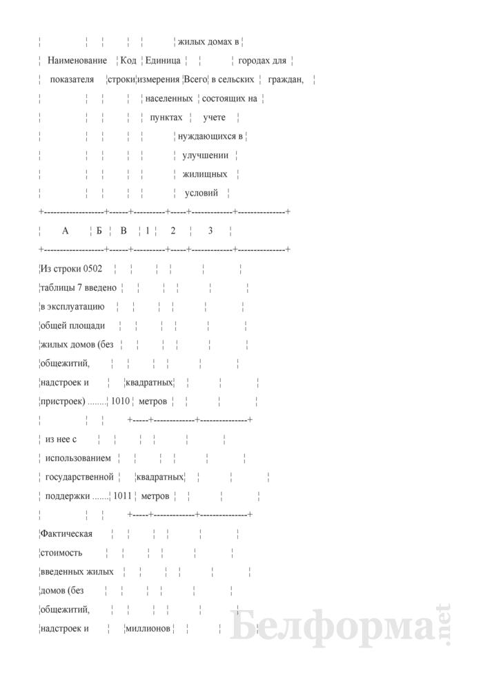 Отчет о вводе в эксплуатацию объектов, основных средств и использовании инвестиций в основной капитал (Форма 4-ис (инвестиции) (квартальная) (срочная)). Страница 18