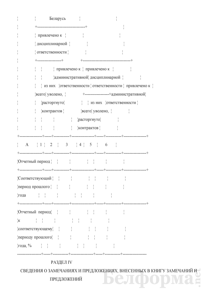 Отчет об обращениях граждан. Страница 6
