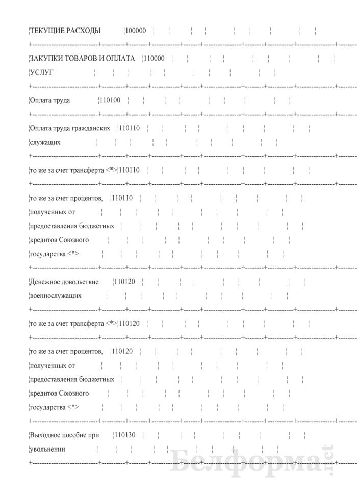 Отчет об исполнении сметы расходов по средствам бюджета Союзного государства (Форма № 2-союз). Страница 2