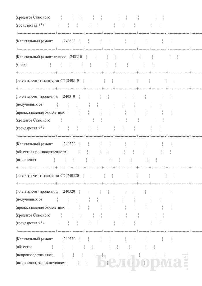 Отчет об исполнении сметы расходов по средствам бюджета Союзного государства (Форма № 2-союз). Страница 17