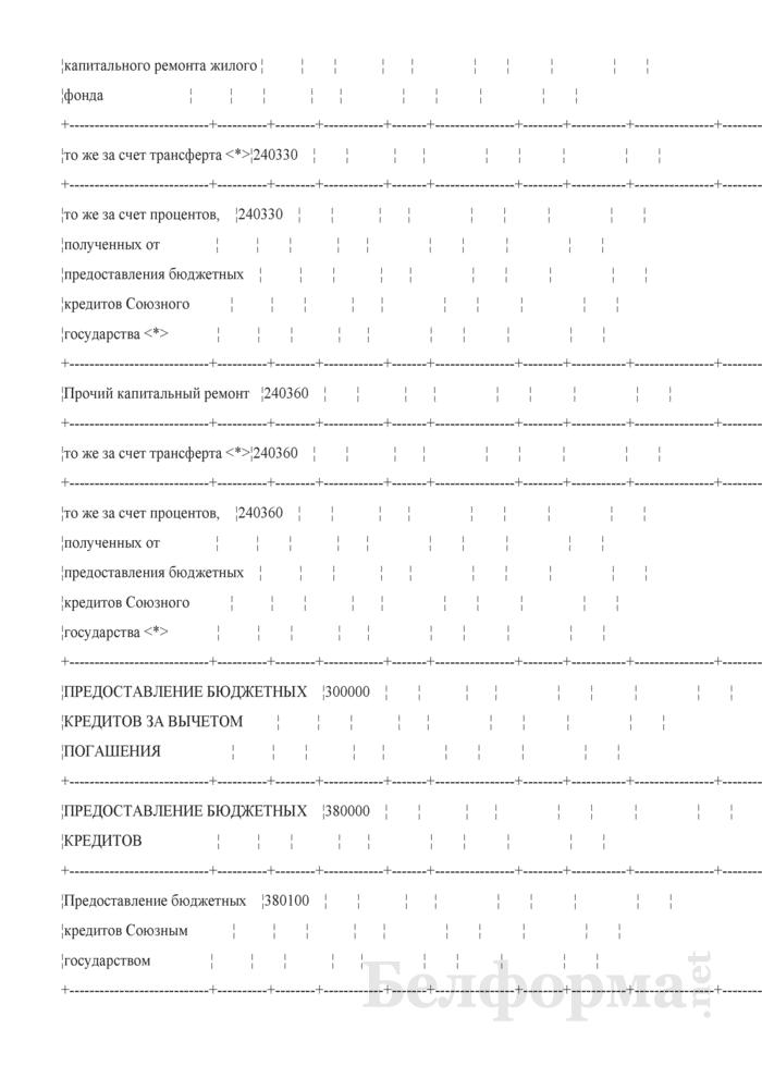 Отчет об исполнении сметы расходов по средствам бюджета Союзного государства (Форма № 2-союз). Страница 18