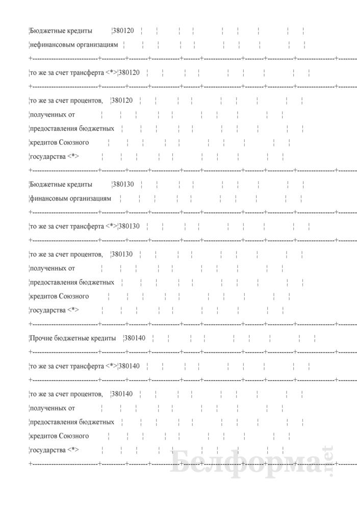 Отчет об исполнении сметы расходов по средствам бюджета Союзного государства (Форма № 2-союз). Страница 19