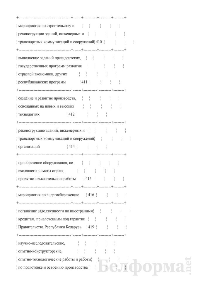 Отчет об использовании средств инновационного фонда. Страница 2