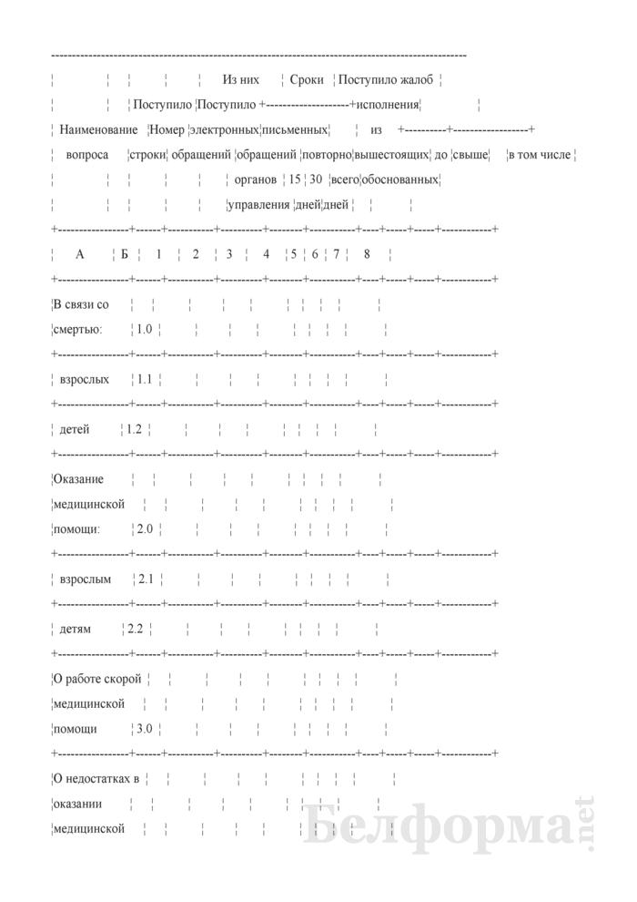 Сведения об обращениях граждан (квартальная). Страница 3