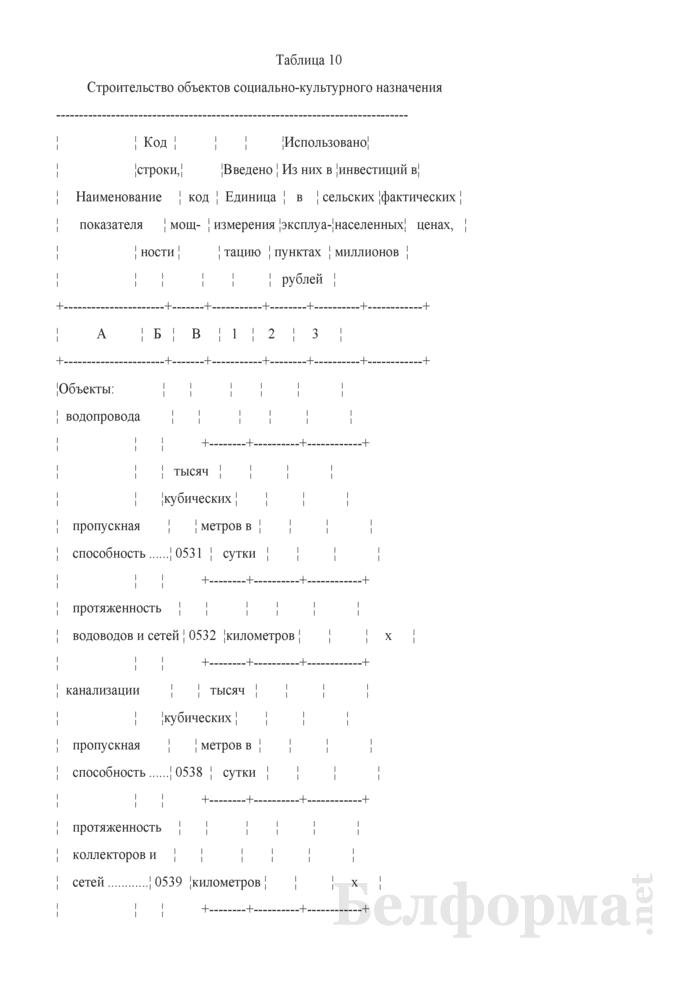 Отчет о вводе в эксплуатацию объектов, основных средств и использовании инвестиций в основной капитал (Форма 4-ис (инвестиции) (квартальная) (срочная)). Страница 15