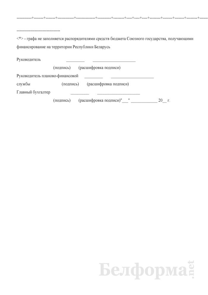 Справка о полученном финансировании из бюджета Cоюзного государства (Форма № 1-союз). Страница 2