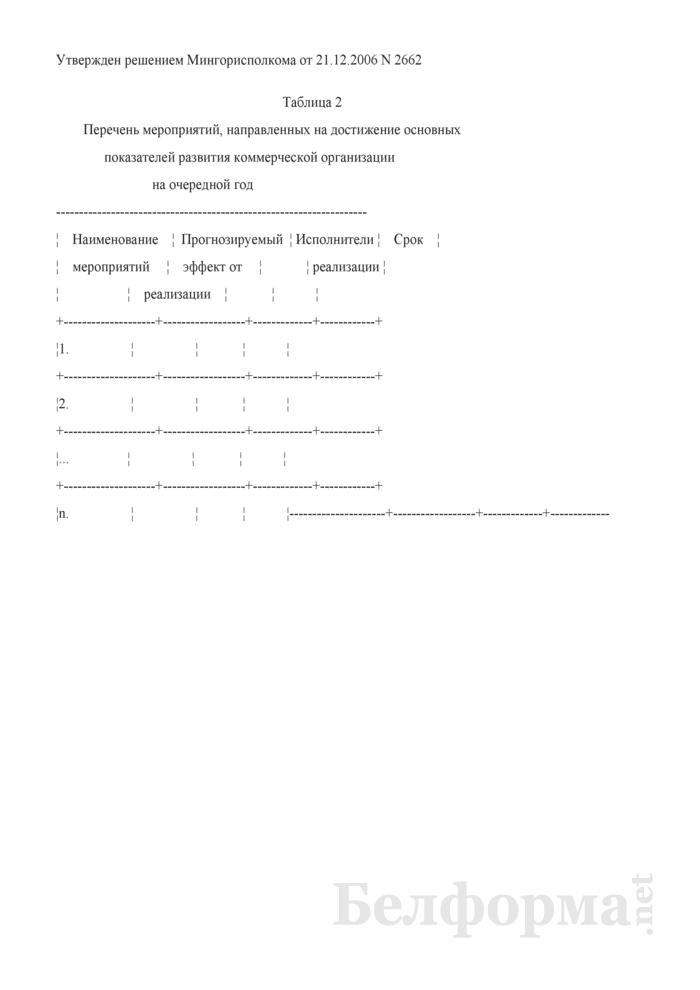 Перечень мероприятий, направленных на достижение основных показателей развития коммерческой организации на очередной год (для коммерческих организаций коммунальной собственности города Минска, негосударственных коммерческих организаций, акции (доли) которых принадлежат городу Минску). Страница 1