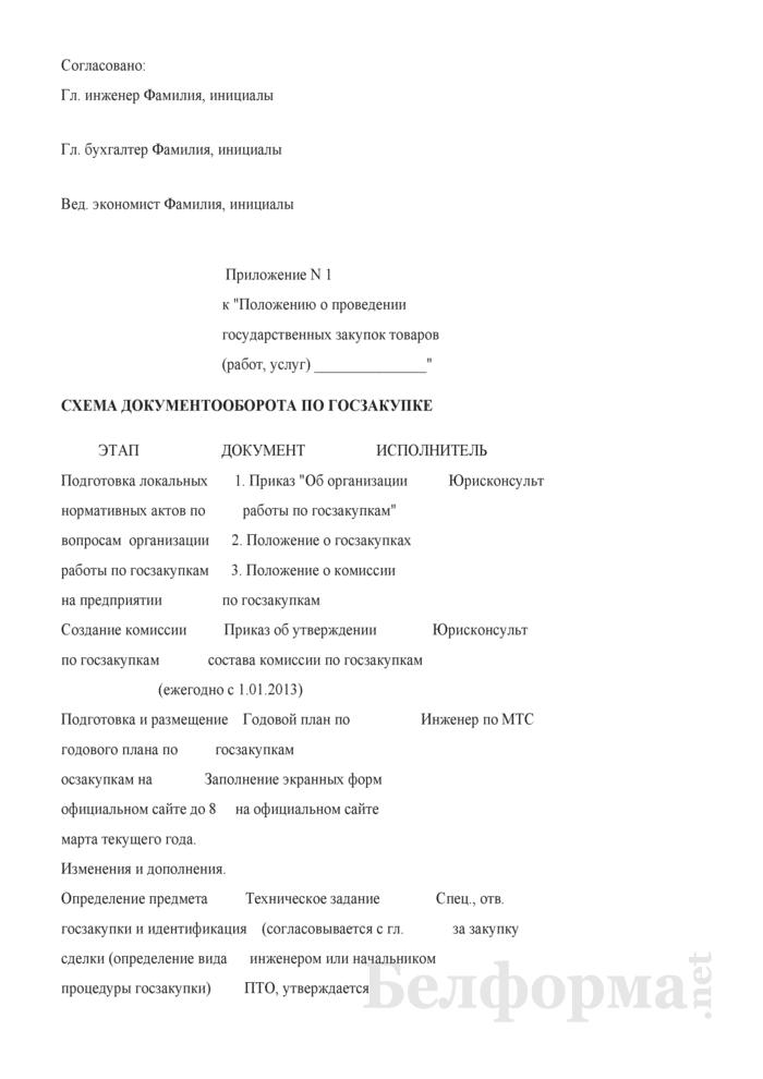 Положение о проведении государственных закупок товаров (работ, услуг). Страница 12