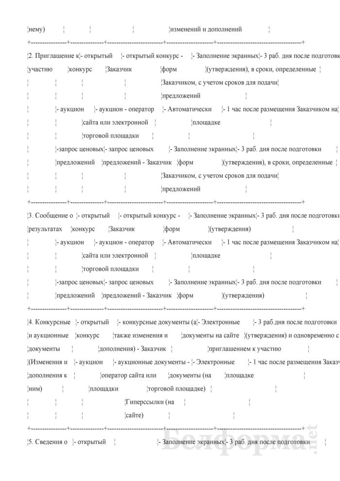 Положение о проведении государственных закупок товаров (работ, услуг). Страница 20