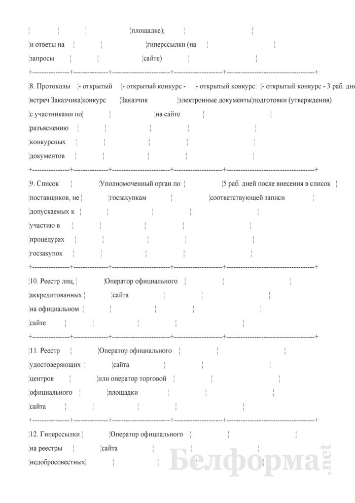 Положение о проведении государственных закупок товаров (работ, услуг). Страница 24