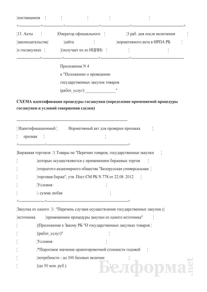 Положение о проведении государственных закупок товаров (работ, услуг). Страница 25