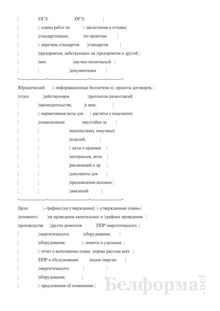 Положение об отделе главного энергетика. Страница 12