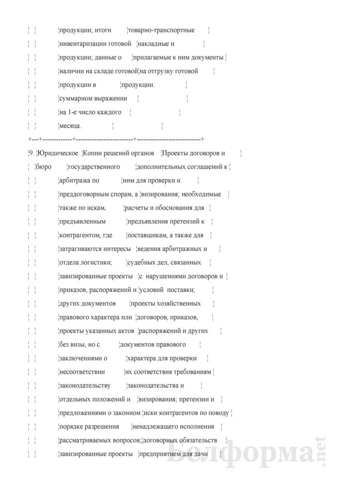 Положение об отделе логистики. Страница 8