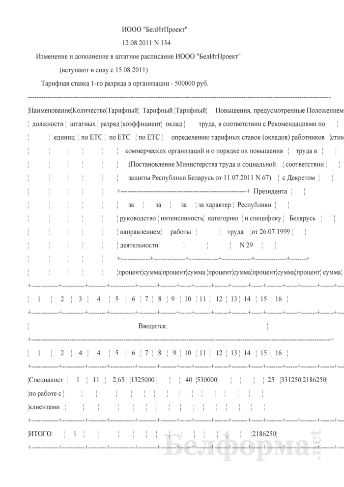 Приказ о внесении изменения и дополнения в штатное расписание (Образец заполнения). Страница 2