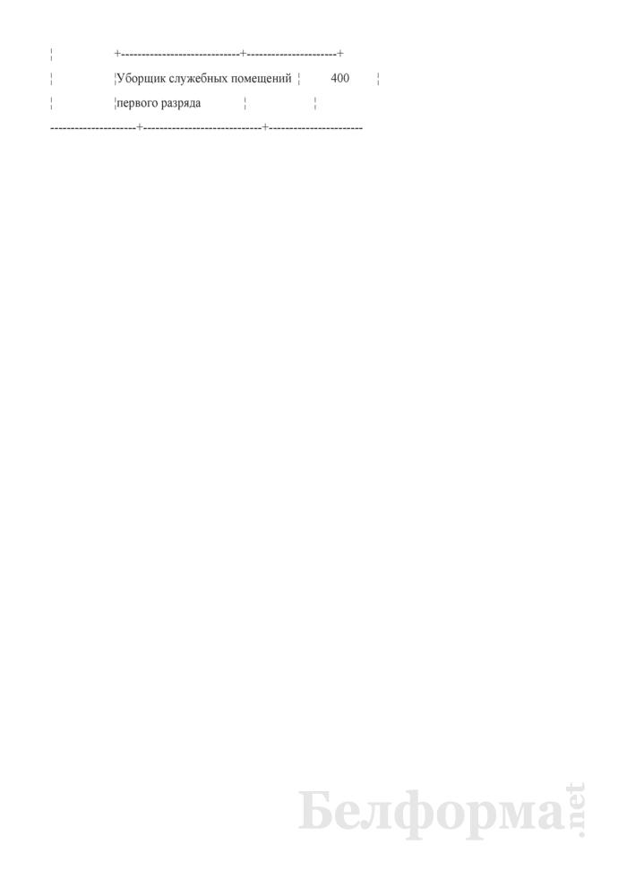 Приказ об утверждении перечня профессий и должностей работников, имеющих право на смывающие и обезвреживающие средства (Образец заполнения). Страница 2