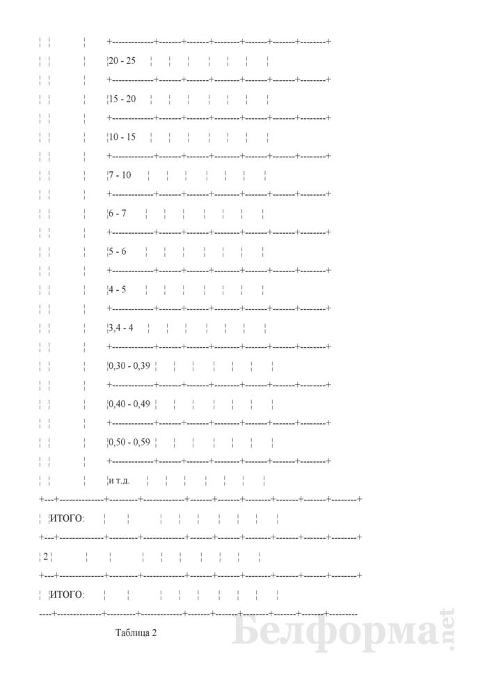 Расчет прогноза изготовления бриллиантов по размерно-весовым группам по контракту. Страница 2