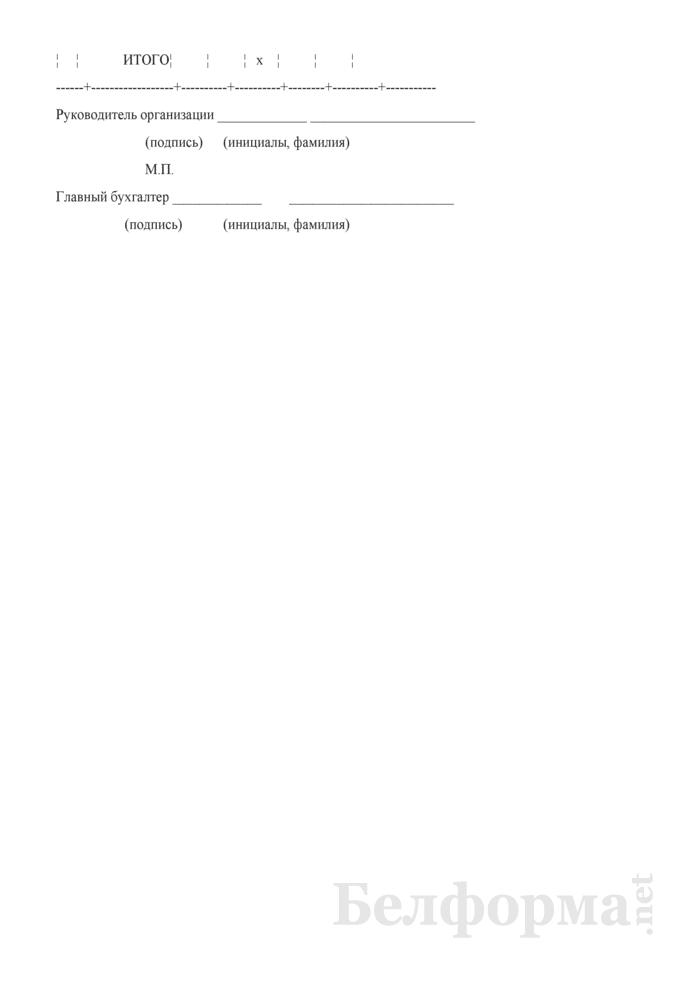 Реестр извещений на уплату целевого сбора. Страница 2