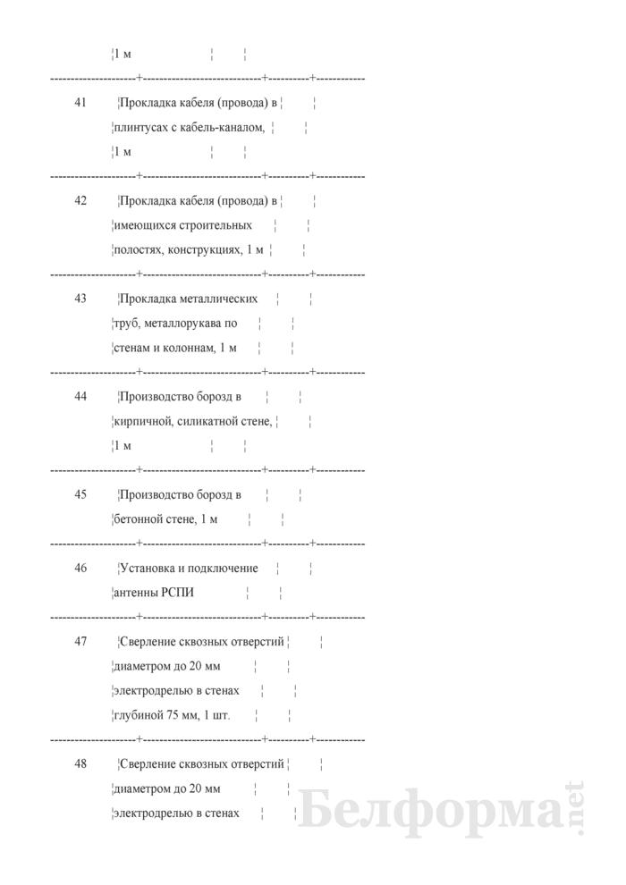 Типовой договор об оказании (выполнении) Департаментом охраны Министерства внутренних дел охранных услуг (работ) по монтажу и наладке средств и систем охраны в жилых домах (помещениях) физических лиц. Страница 17