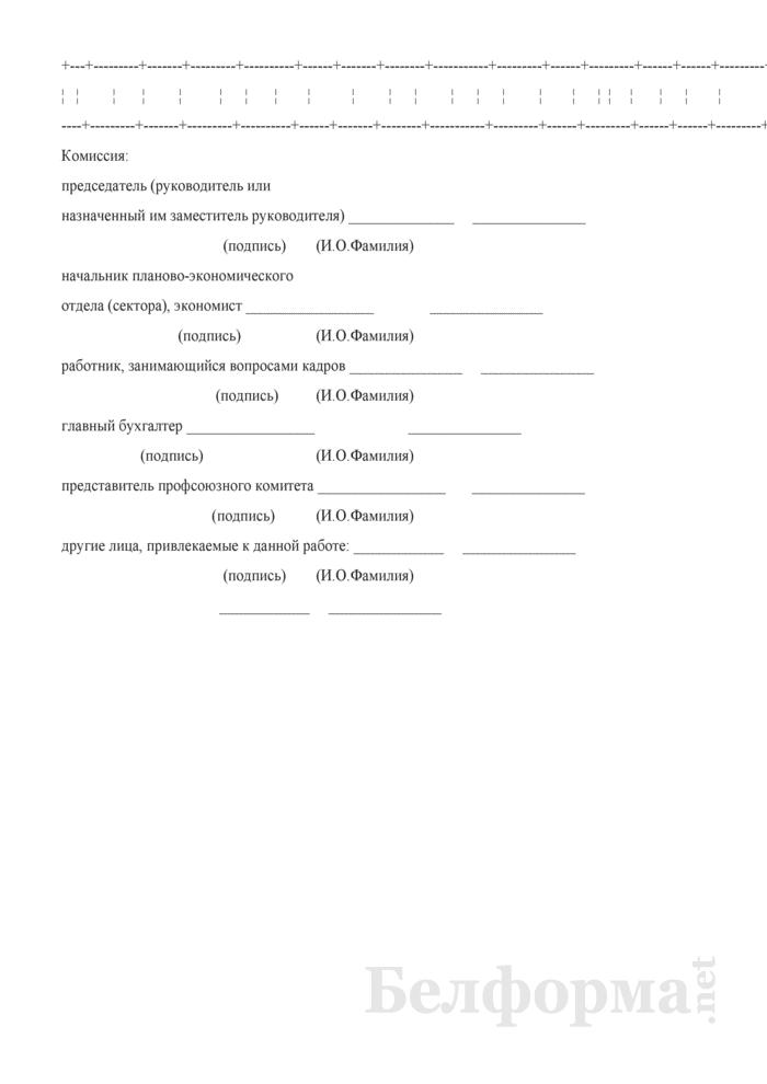 Список окладов (ставок) по должностям (профессиям) работников. Страница 2