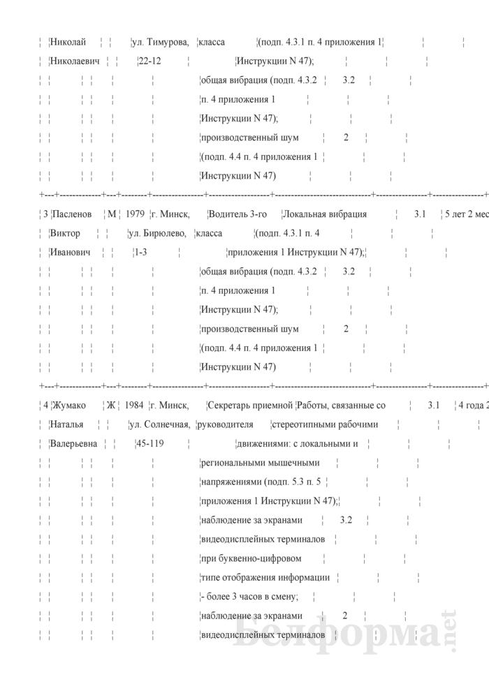 Список работающих, подлежащих периодическому медосмотру (Образец заполнения). Страница 2