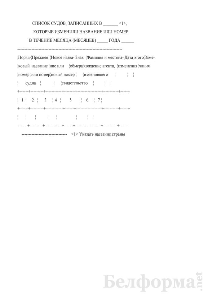 Список судов, которые изменили название или номер в течение месяца. Страница 1