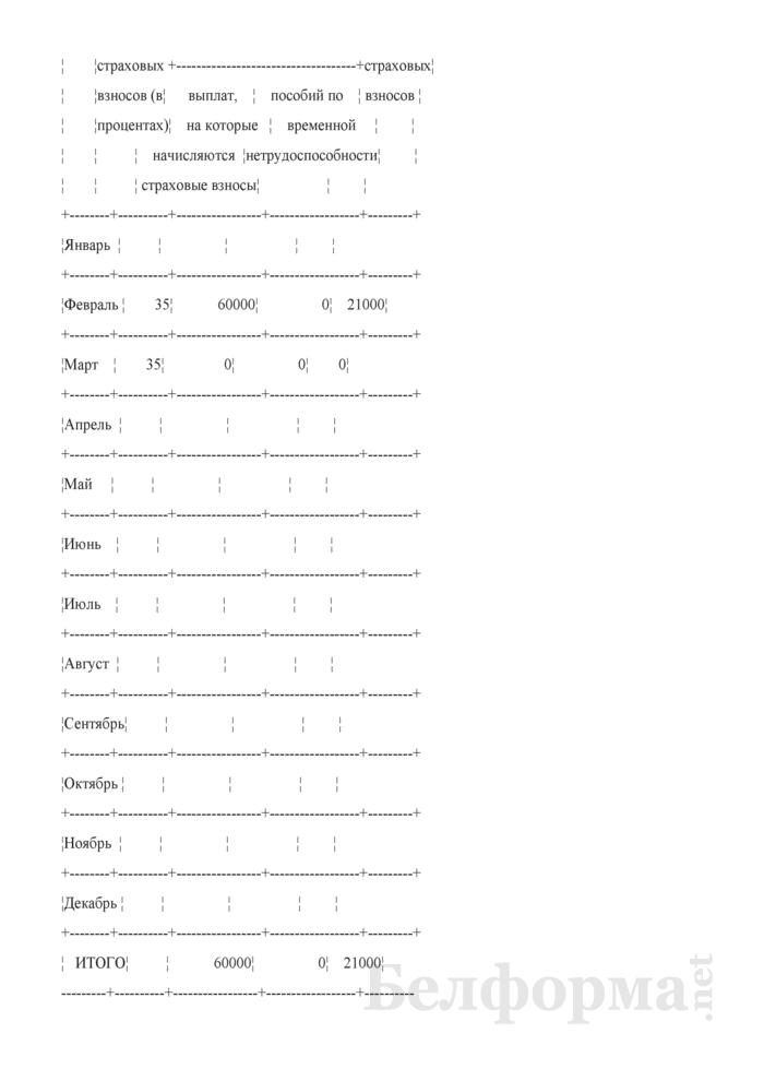 Примеры заполнения формы ПУ-3. Страница 9