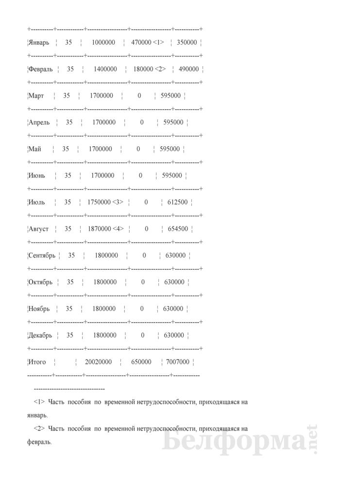 Примеры заполнения формы ПУ-3 (вариант). Страница 17