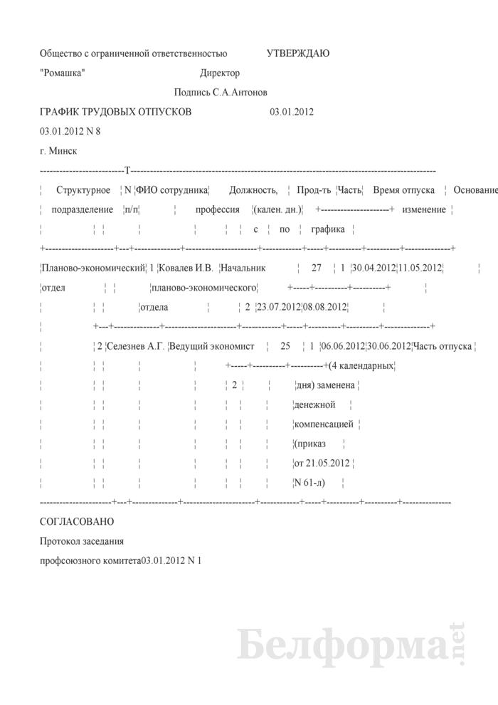 Сведения в график отпусков о замене отпуска денежной компенсацией (Образец заполнения). Страница 1