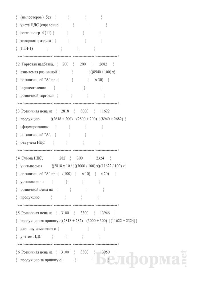 Реестр розничных цен (Образец заполнения). Страница 4