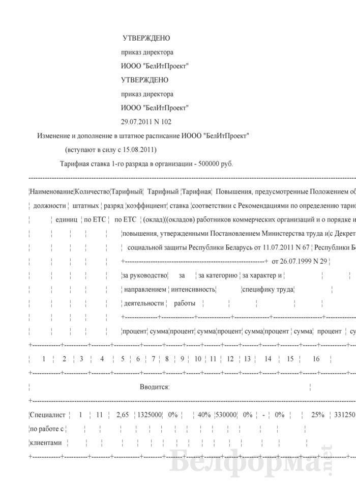 Изменения и дополнения в штатное расписание (Образец заполнения). Страница 1