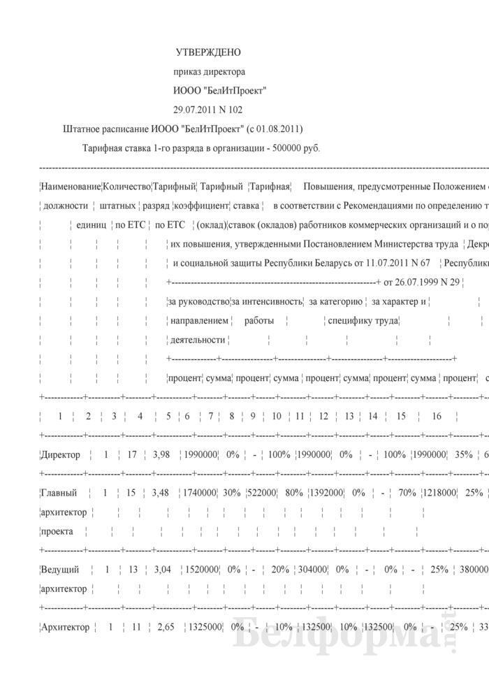 Образец штатного расписания коммерческой организации, применяющей ЕТС. Страница 1