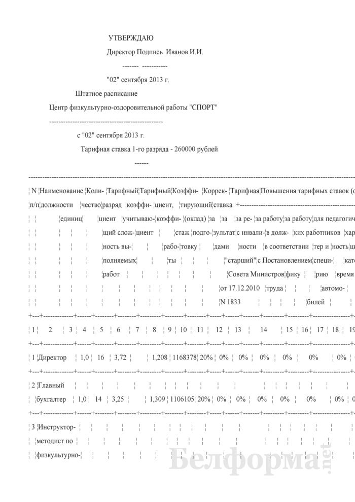 Образец штатного расписания коммерческой организации, применяющей ЕТС (с двумя тарифными ставками первого разряда). Страница 1