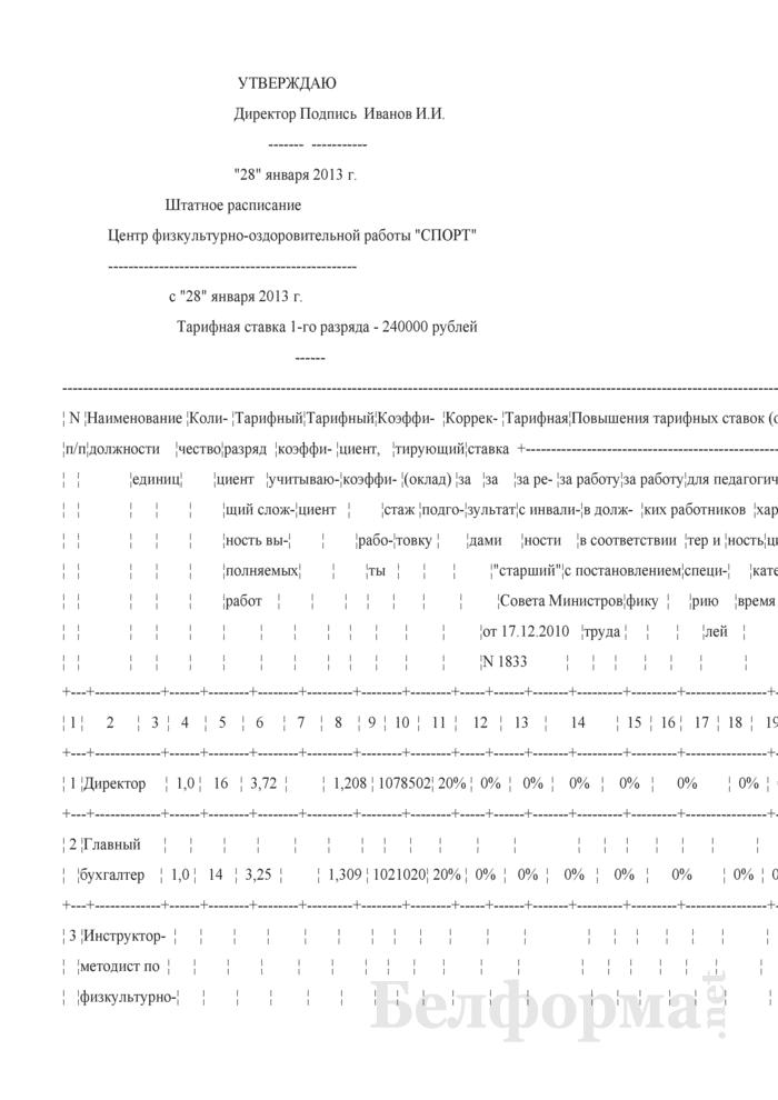 Штатное расписание работников бюджетного учреждения (организации) (Образец заполнения). Страница 1