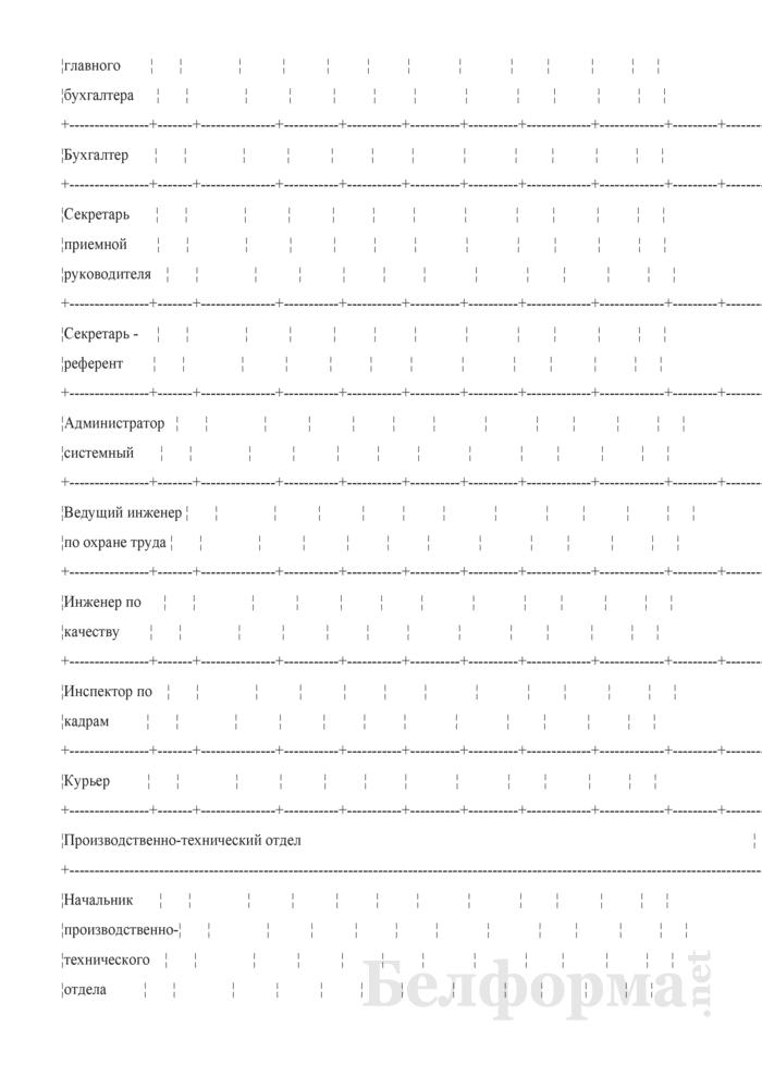 Штатное расписание работников закрытого акционерного общества. Страница 2
