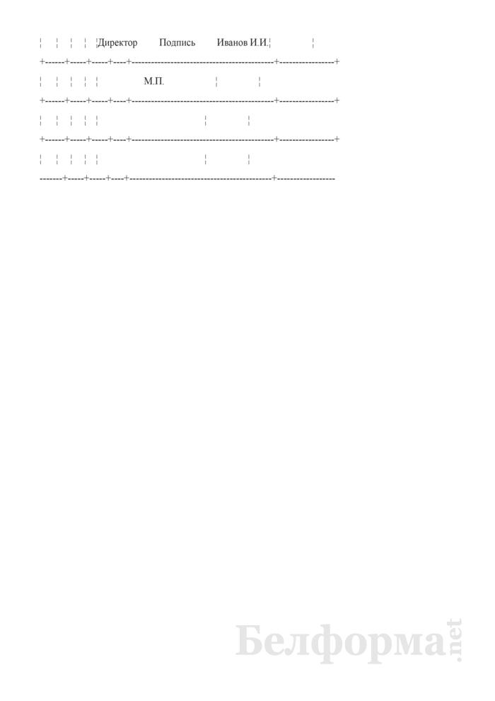 Запись в трудовой книжке о прекращении контракта по требованию работника в связи с нарушением нанимателем законодательства о труде (Образец заполнения). Страница 2