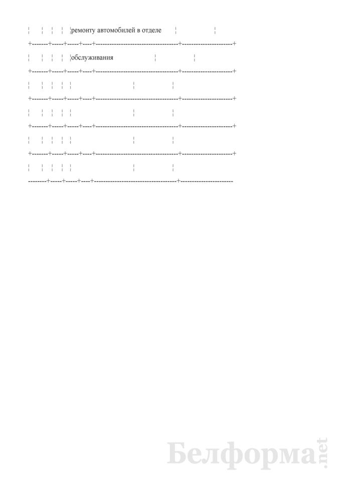 Запись в трудовой книжке рабочего о получении второй профессии и возложении обязанностей по выполнению соответствующих работ (Образец заполнения). Страница 2