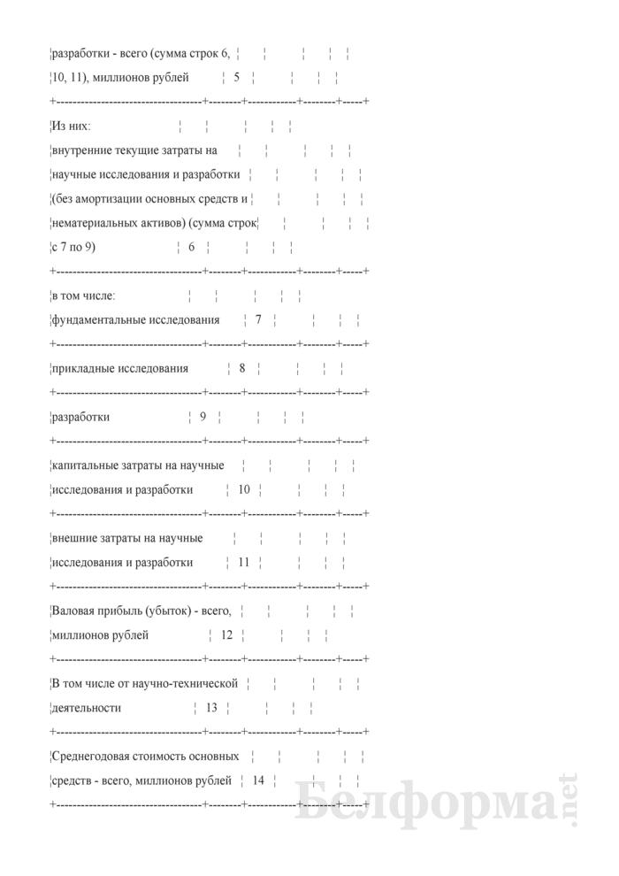 Сведения об основных показателях, характеризующих научную, научно-техническую и инновационную деятельность научной организации. Страница 2