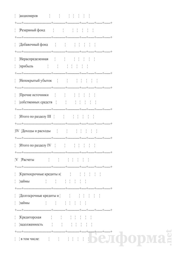 Проектно-балансовая ведомость по организации (для коммерческих организаций коммунальной собственности города Минска, негосударственных коммерческих организаций, акции (доли) которых принадлежат городу Минску). Страница 3