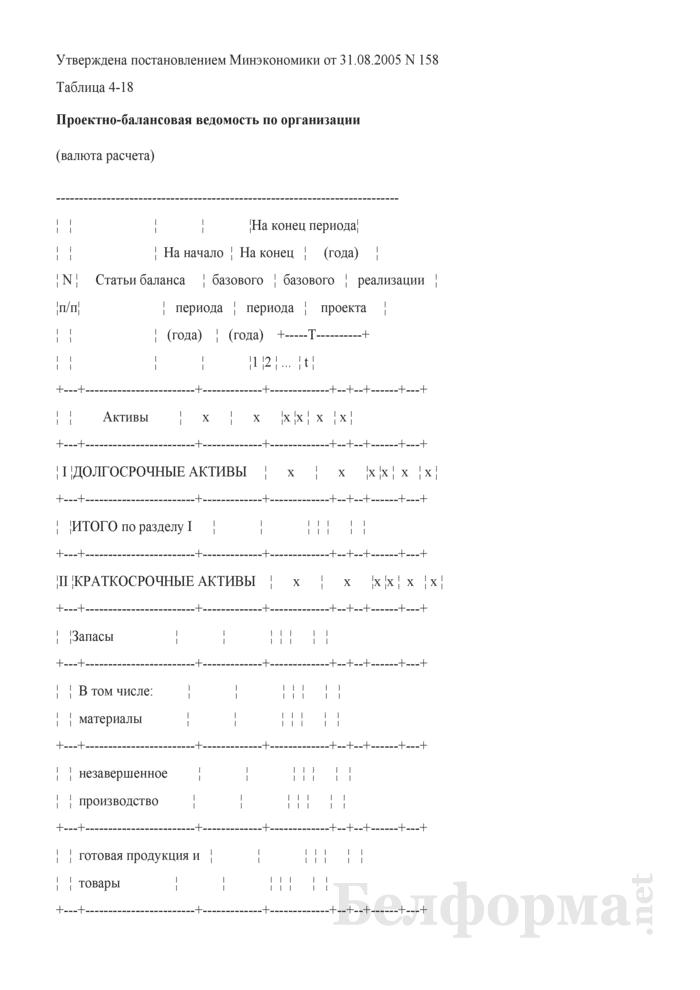 Проектно-балансовая ведомость по организации (при разработке бизнес-планов инвестиционных проектов). Страница 1