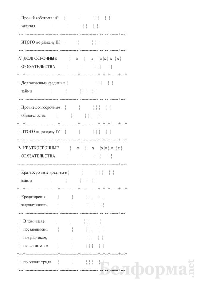 Проектно-балансовая ведомость по организации (при разработке бизнес-планов инвестиционных проектов). Страница 3