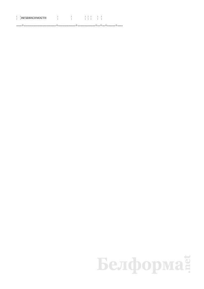 Проектно-балансовая ведомость по организации (при разработке бизнес-планов инвестиционных проектов) (для проектов региональных, отраслевых программ импортозамещения, проектов, предусматривающих оказание мер государственной поддержки, стоимостью до 1 млн. долларов США и проектов, не предусматривающих оказания мер государственной поддержки). Страница 5