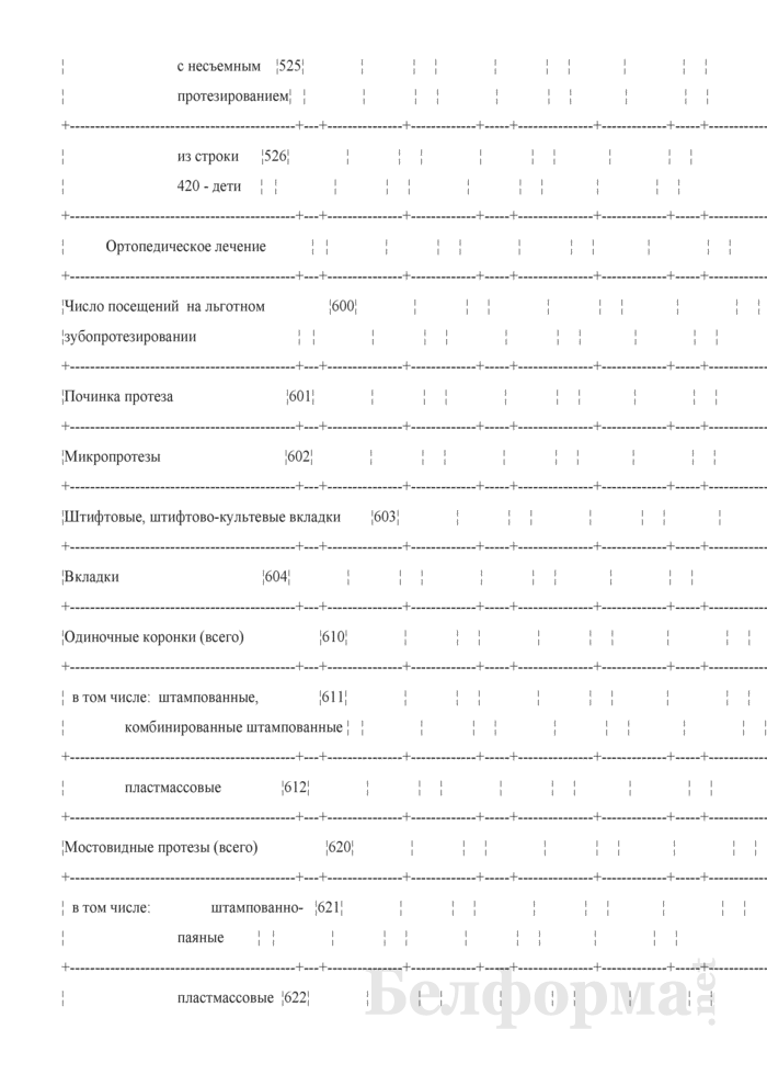 Сводная ведомость лечебно-профилактической работы. Форма № 039-СВ/у-10. Страница 12