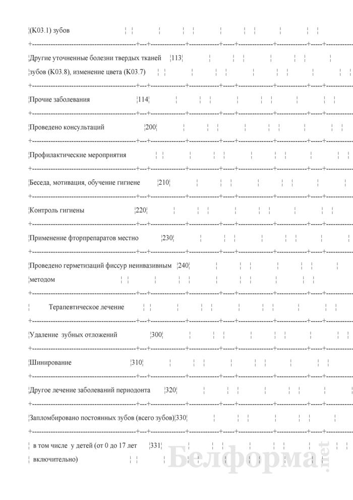 Сводная ведомость лечебно-профилактической работы. Форма № 039-СВ/у-10. Страница 7